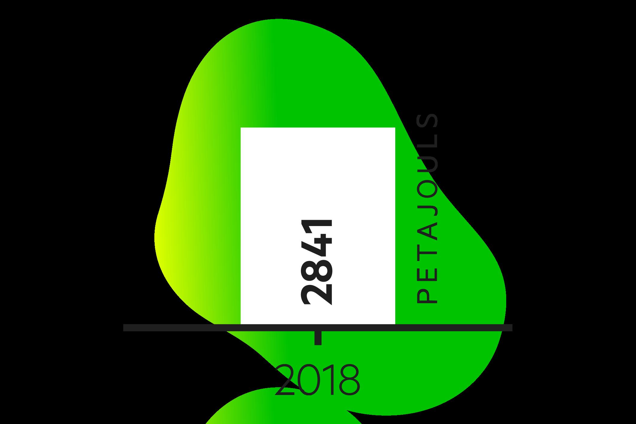 1 3 petajouls 2018 Update2021