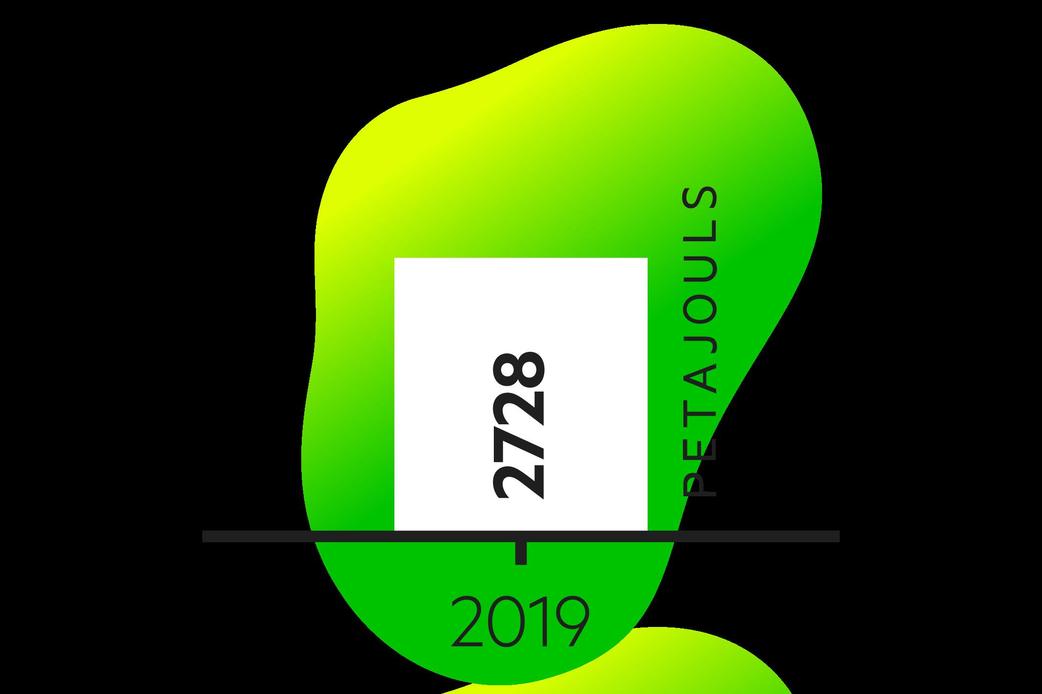 1 3 petajouls 2019 Update2021