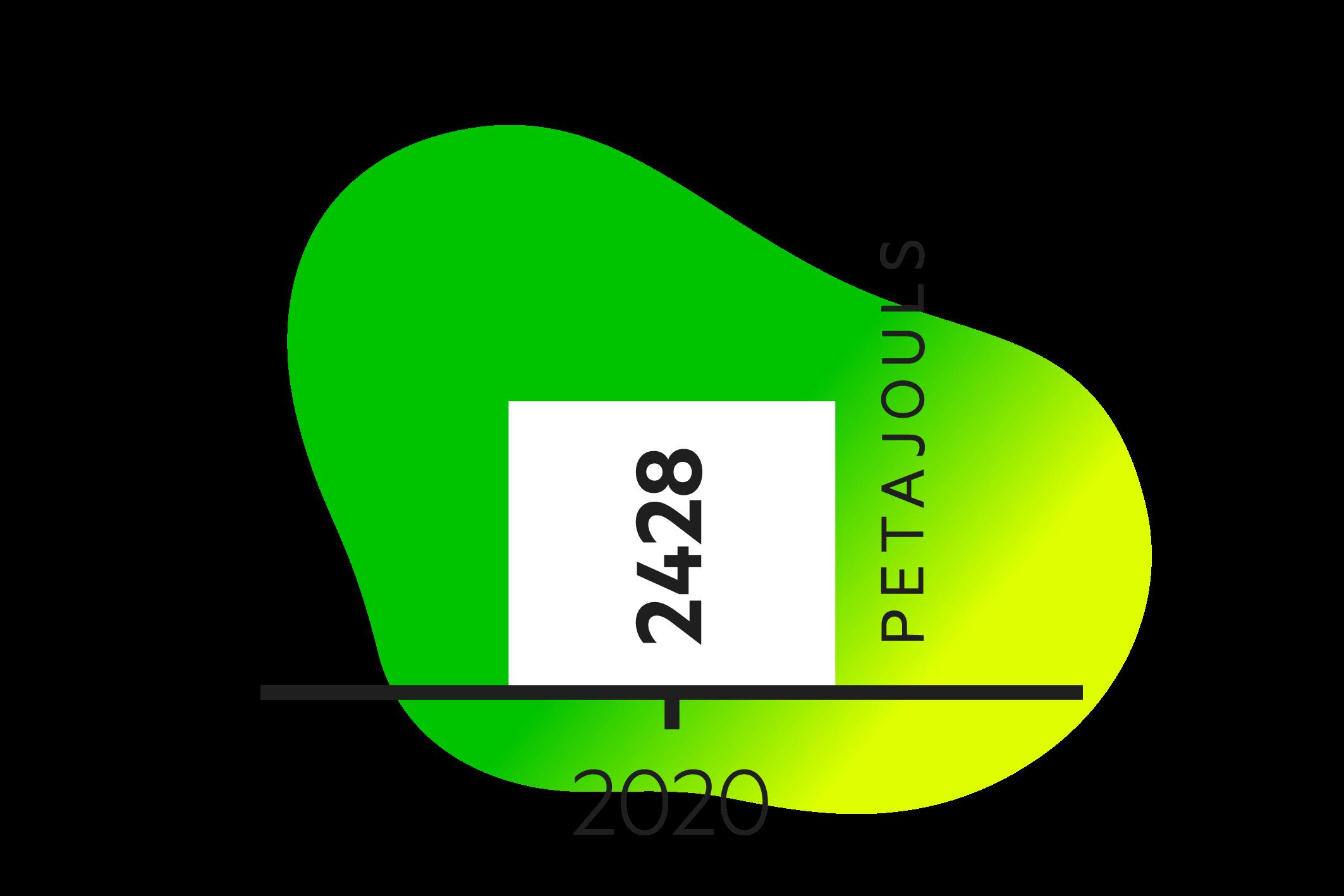 1 3 petajouls 2020 Update2021