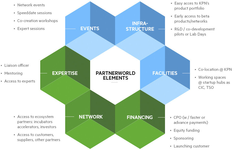 Infographic startups inline2