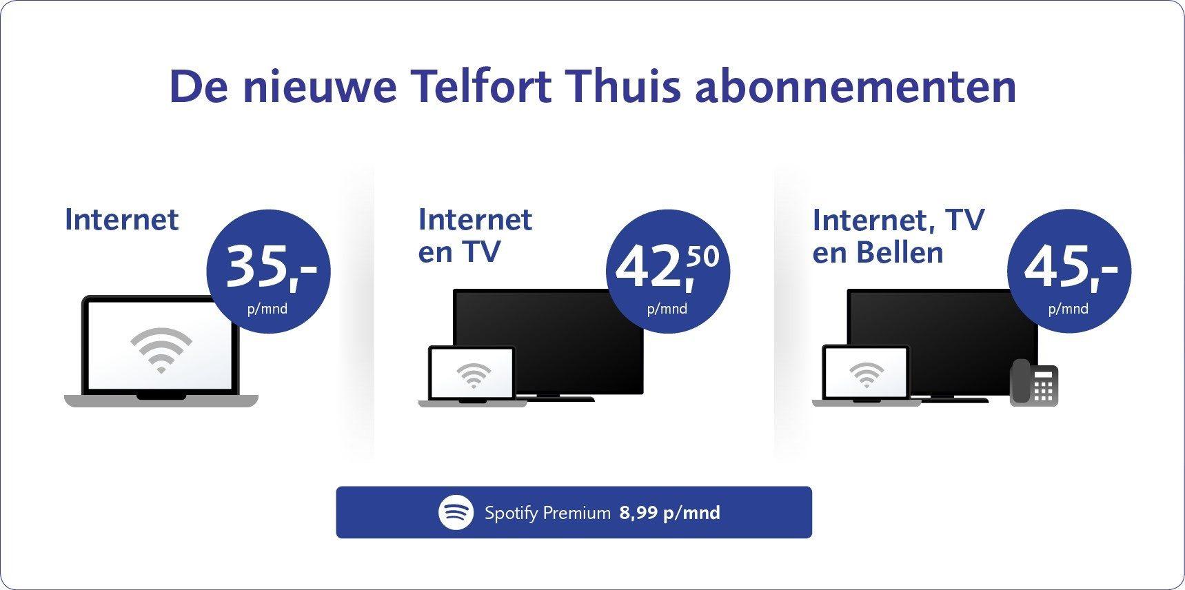Telfort2