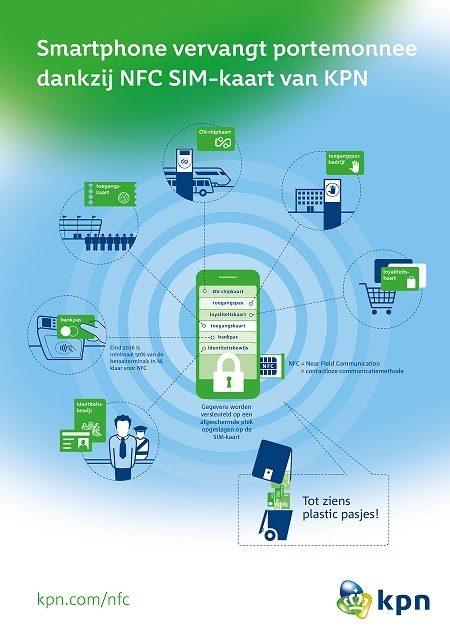 Smartphone Nfc Infographic Cert 1200 Kl