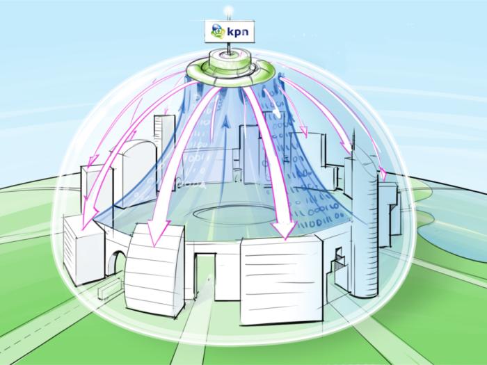 Kpn Data Services Hub