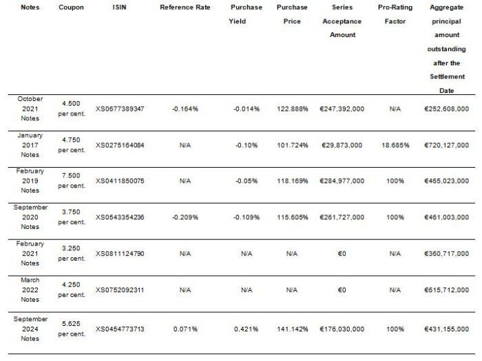 Tabel Obligatie 700X525