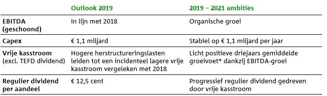 Outlook2019 2021