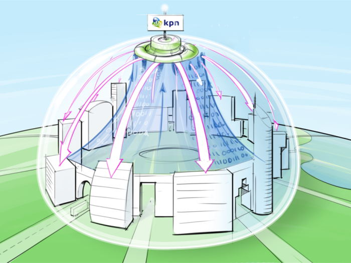 Kpn Data Services Hub